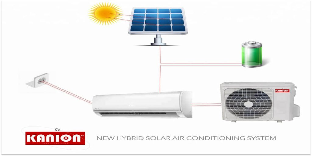 Environmental Benefits of Solar Air Conditioners