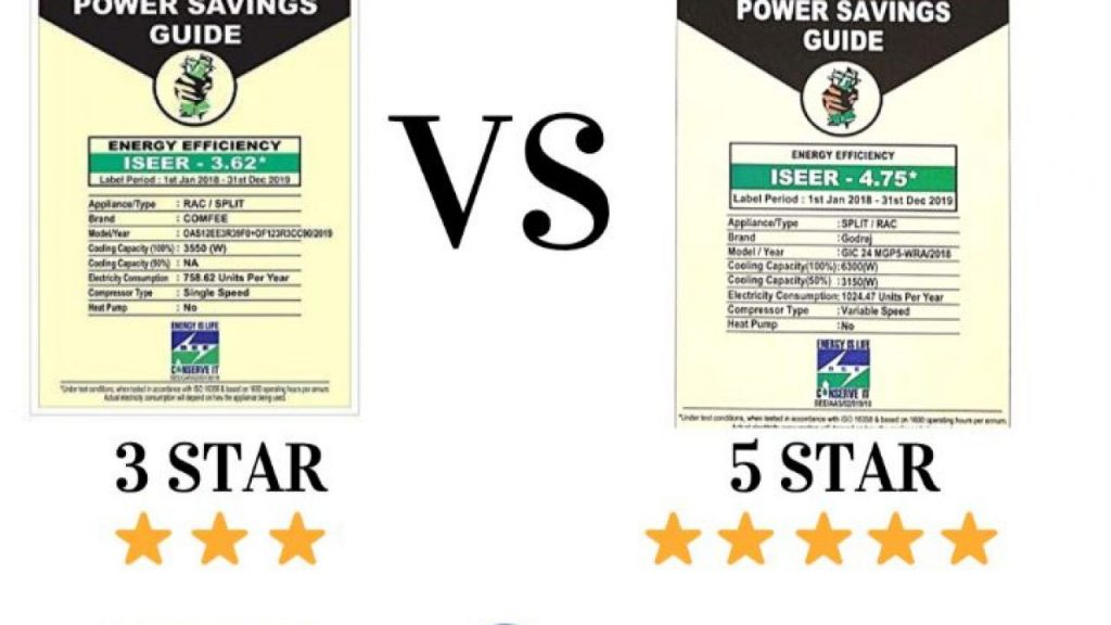 Difference Between 3 And 5 Star AC Rankings